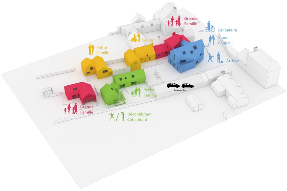 Centre-bourg – Gizeux (37)