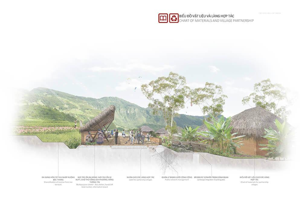 Hauts plateaux de Y Ty Vietnam