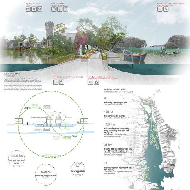 Aménagement lagune de Thi Nhai – Projet lauréat