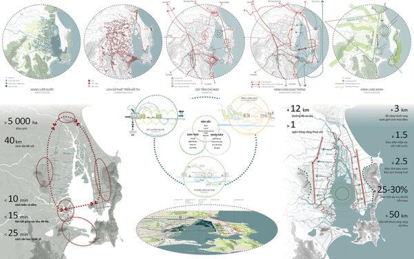 Projet lauréat de la lagune de Thi Nhai, présentation du projet lauréat au public